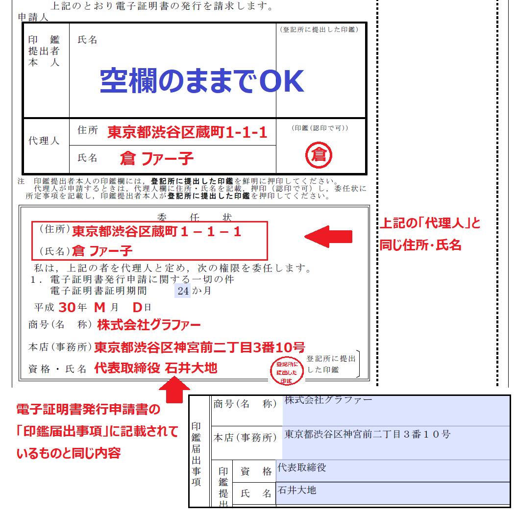 申請人・代理人委任状の記入[従業員などが登記所に行く場合]