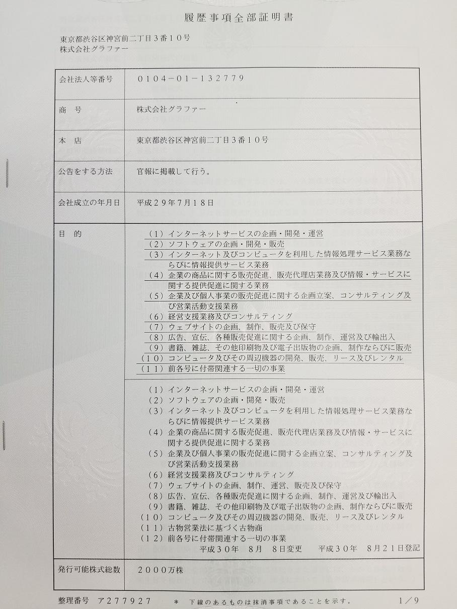 登記簿謄本(登記事項全部証明書)の見本サンプル